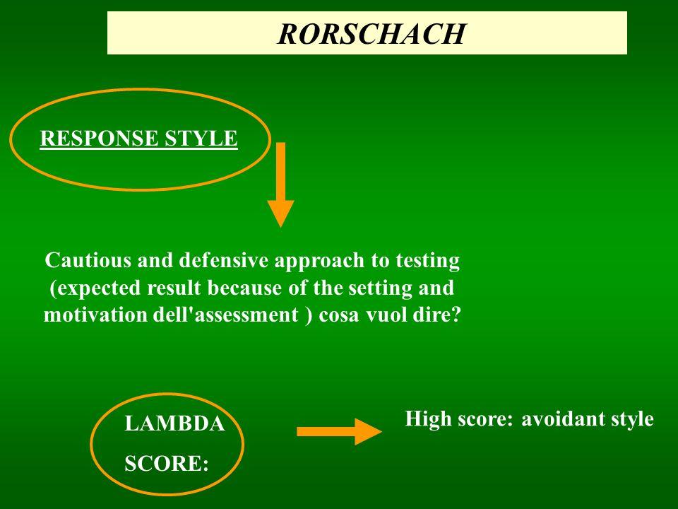 RORSCHACH RESPONSE STYLE