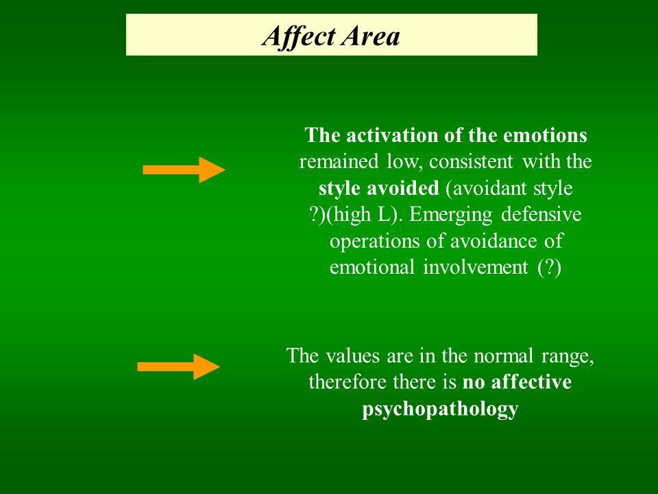 Affect Area