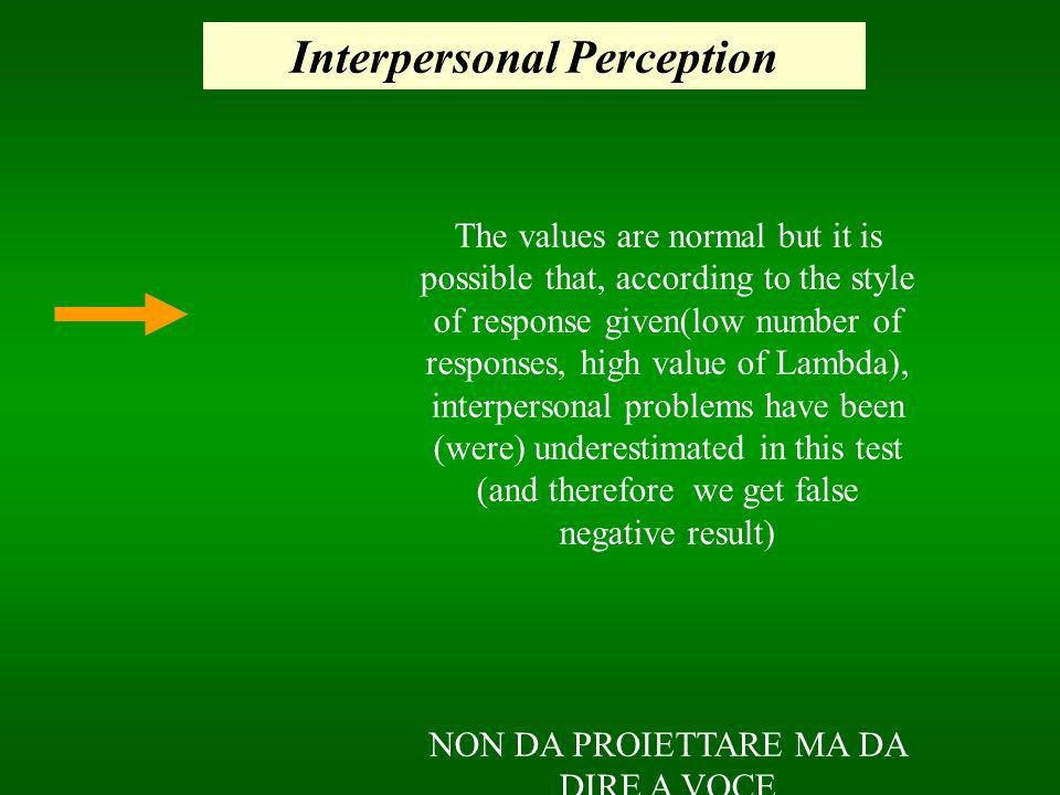 Interpersonal Perception