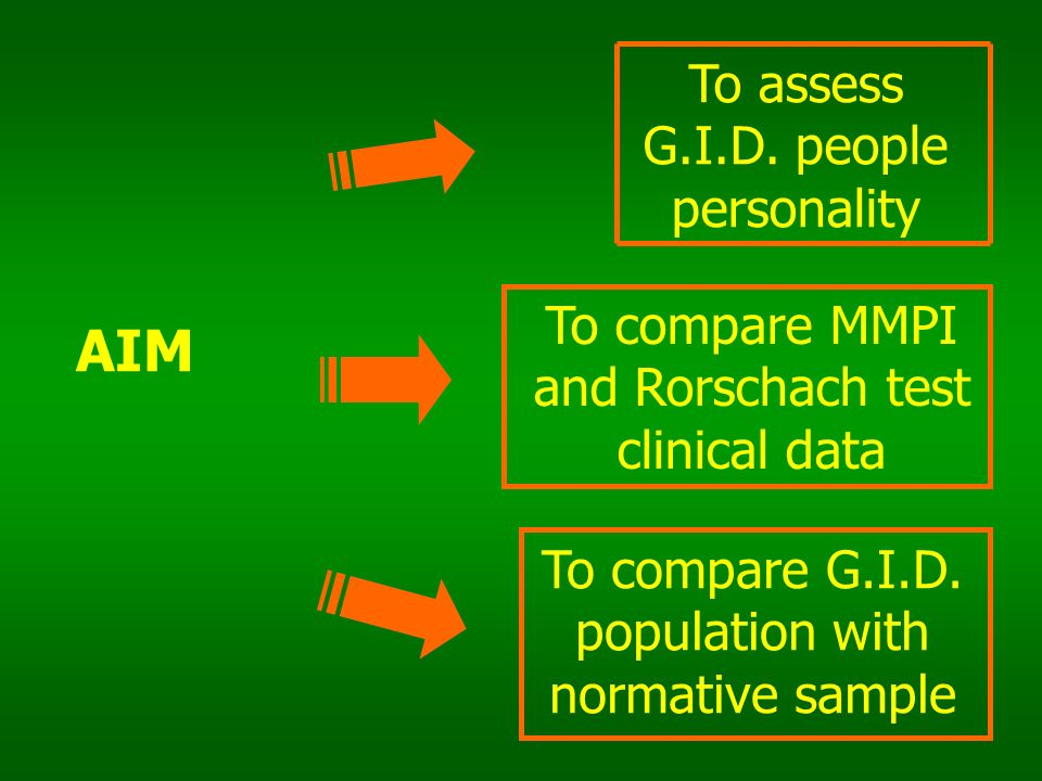 To compare MMPI and Rorschach test clinical data AIM
