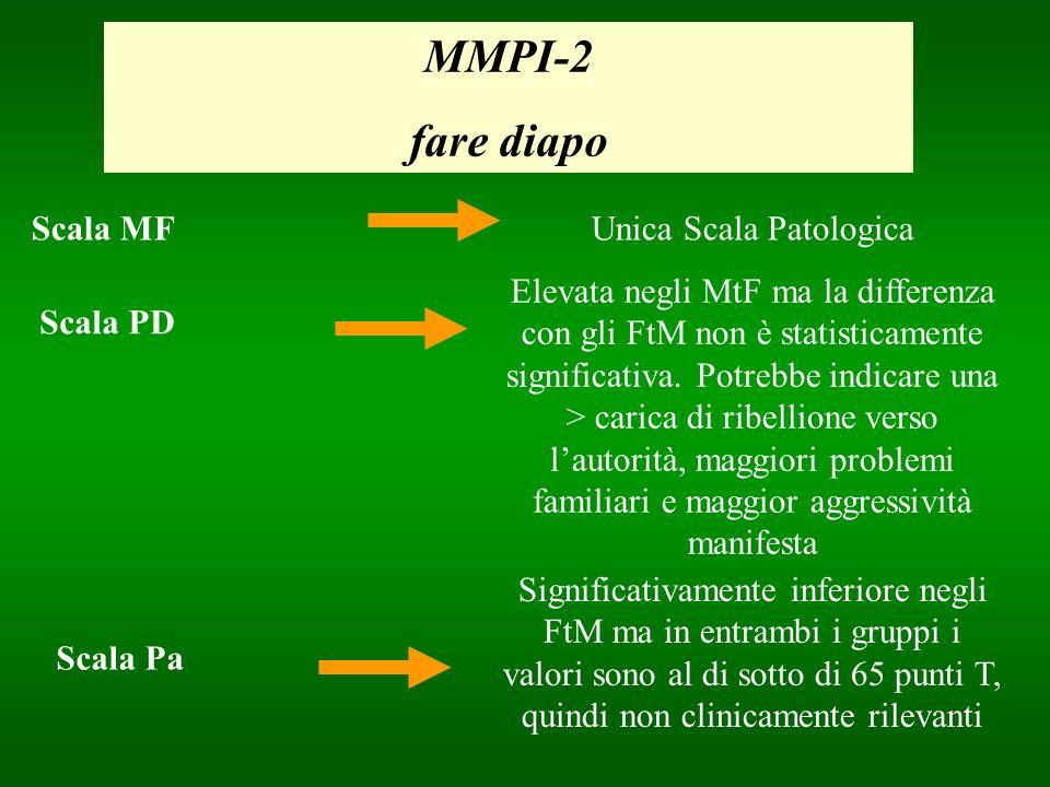 Unica Scala Patologica