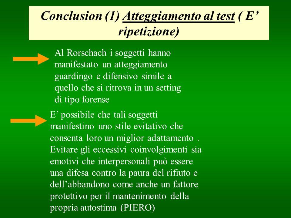 Conclusion (1) Atteggiamento al test ( E' ripetizione)