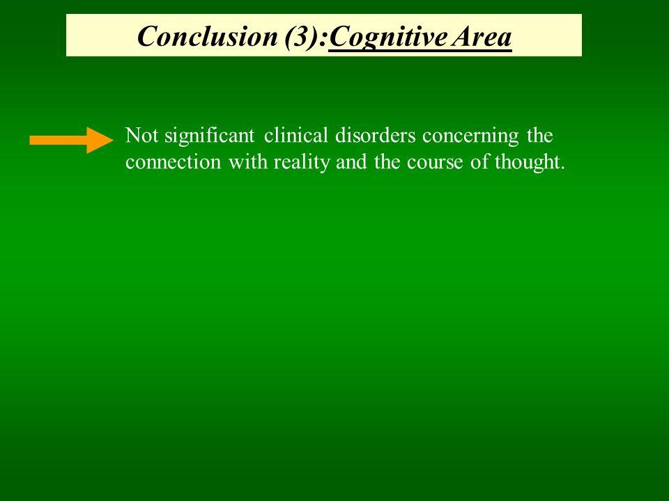 Conclusion (3):Cognitive Area