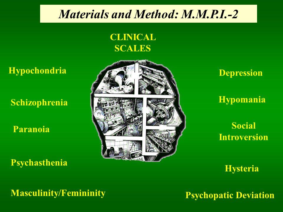 Materials and Method: M.M.P.I.-2