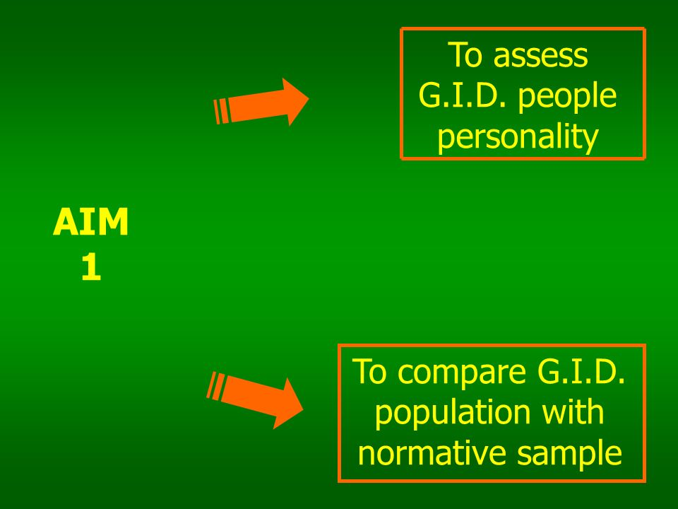 To compare G.I.D. population with normative sample