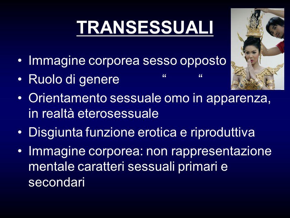TRANSESSUALI Immagine corporea sesso opposto Ruolo di genere
