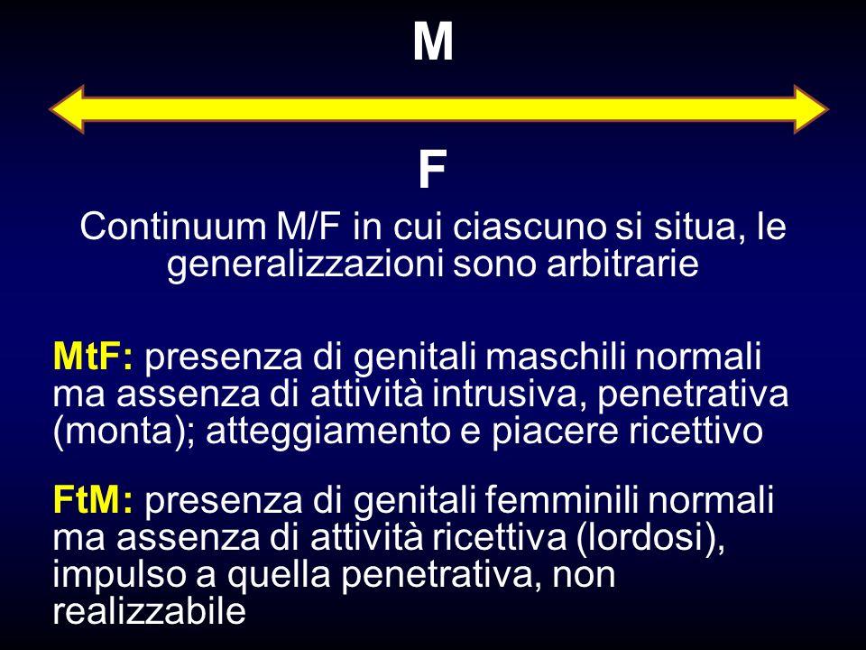 M F Continuum M/F in cui ciascuno si situa, le generalizzazioni sono arbitrarie.