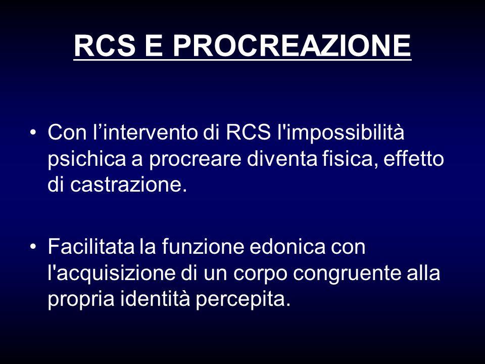 RCS E PROCREAZIONE Con l'intervento di RCS l impossibilità psichica a procreare diventa fisica, effetto di castrazione.