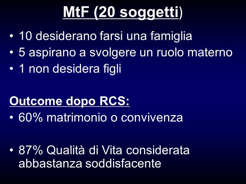 MtF (20 soggetti) 10 desiderano farsi una famiglia