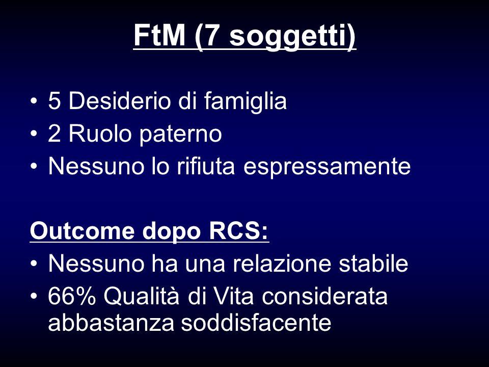 FtM (7 soggetti) 5 Desiderio di famiglia 2 Ruolo paterno