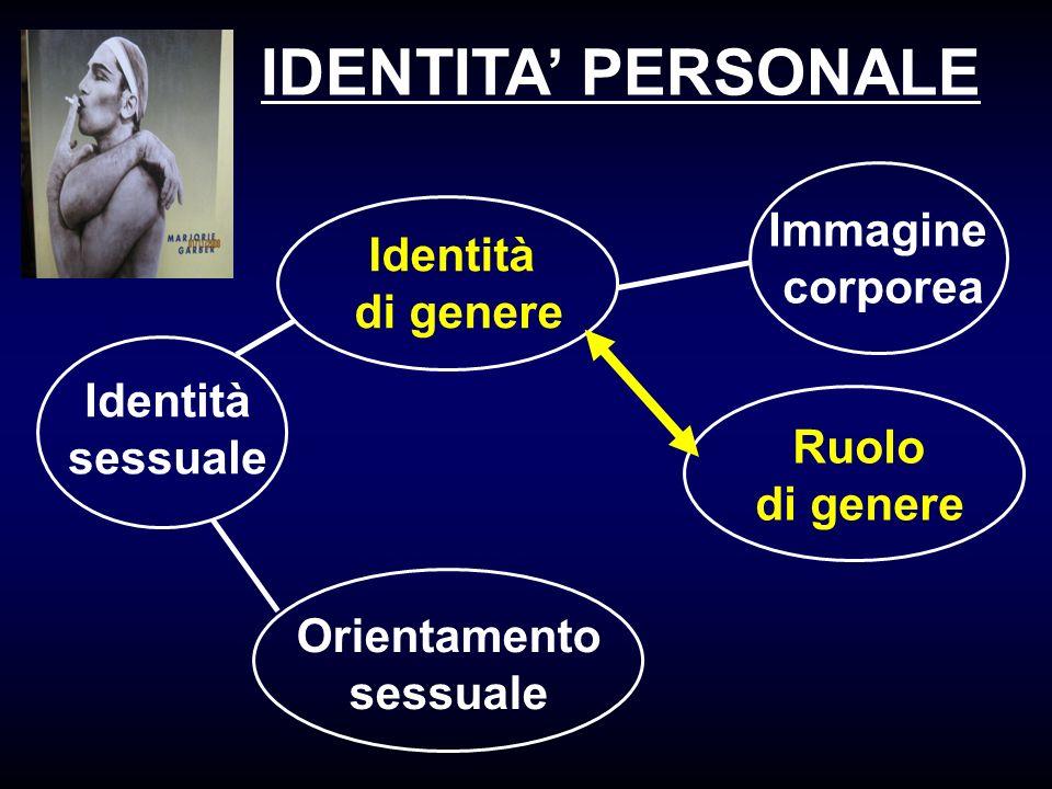 IDENTITA' PERSONALE Immagine Identità corporea di genere Identità