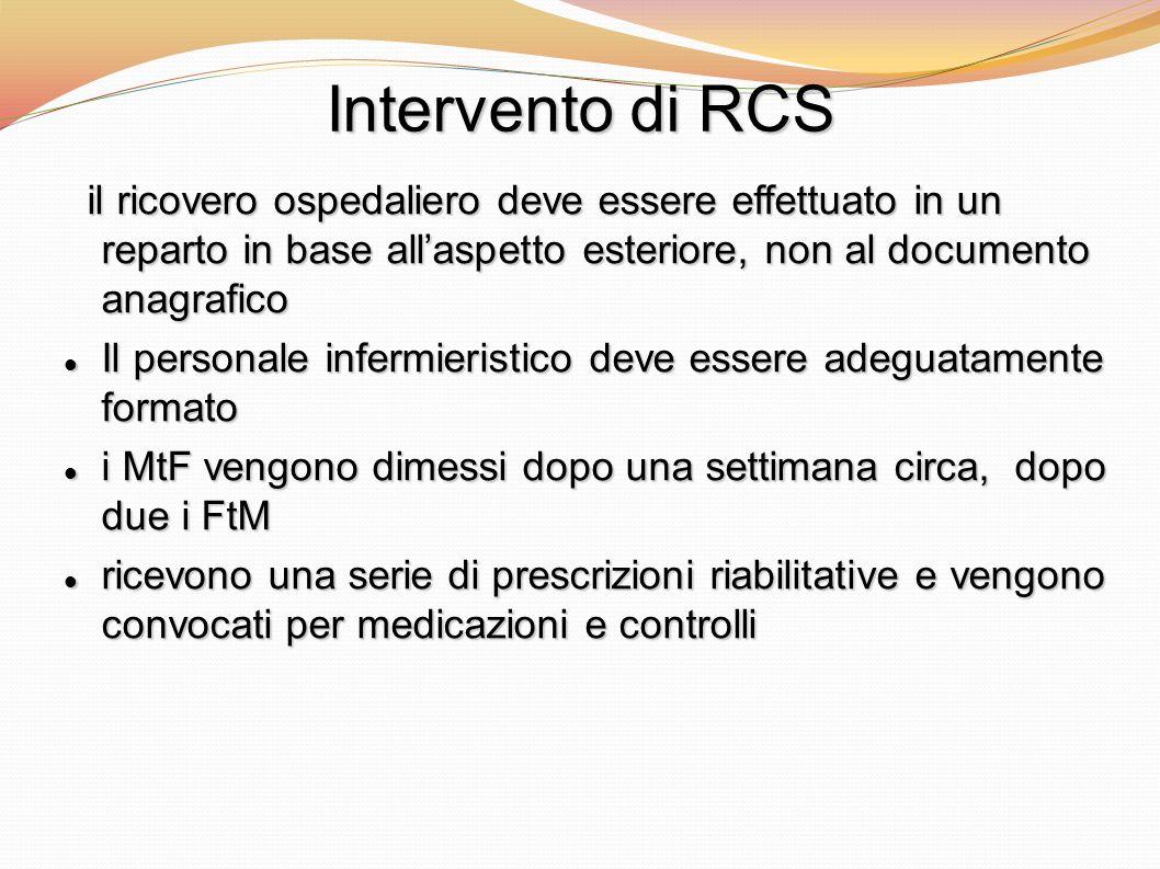 Intervento di RCSil ricovero ospedaliero deve essere effettuato in un reparto in base all'aspetto esteriore, non al documento anagrafico.