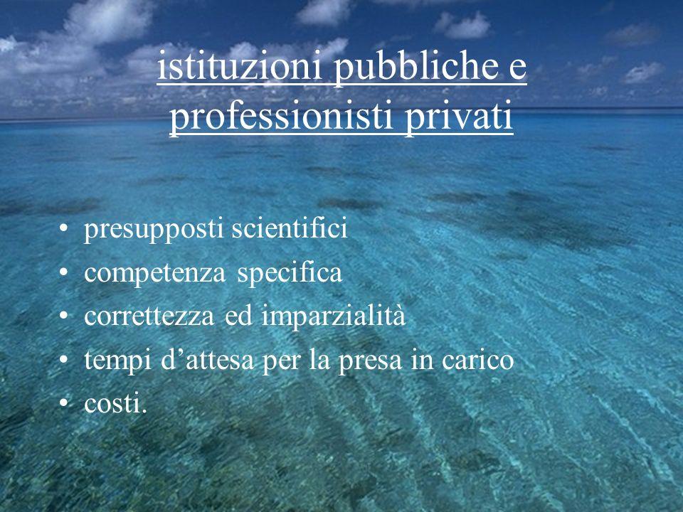 istituzioni pubbliche e professionisti privati