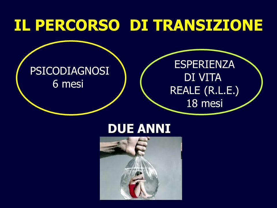 IL PERCORSO DI TRANSIZIONE