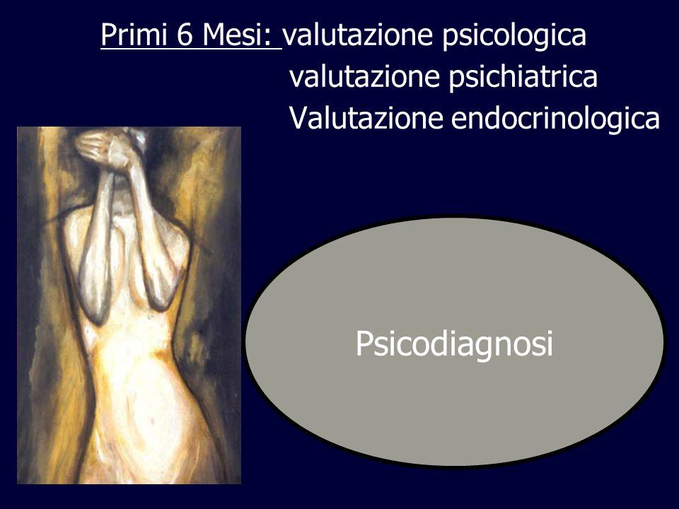 Psicodiagnosi Primi 6 Mesi: valutazione psicologica