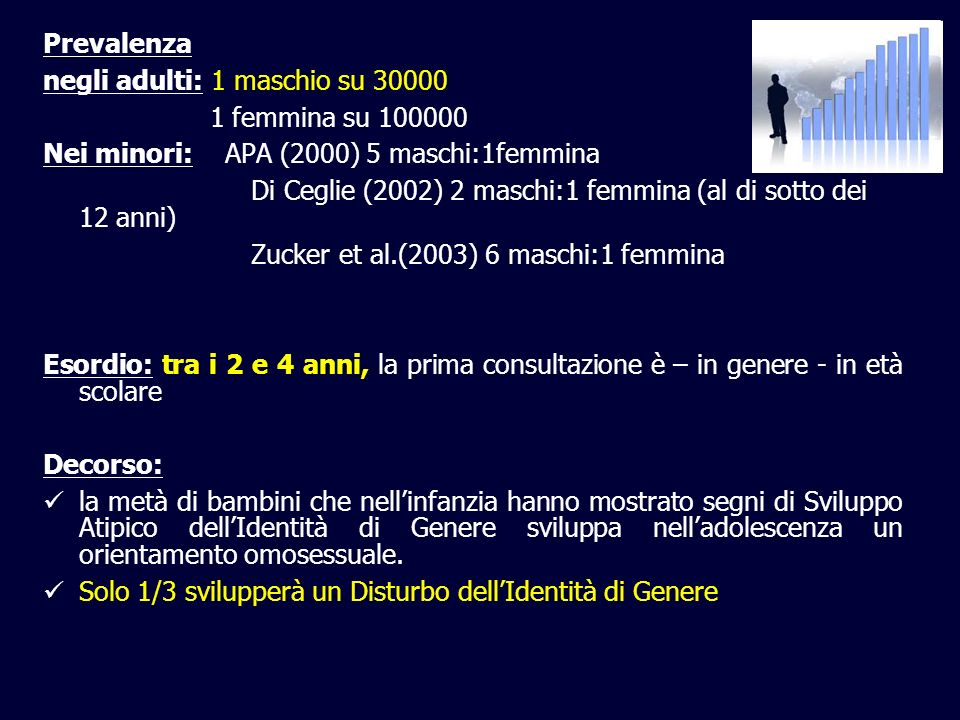 Prevalenza negli adulti: 1 maschio su 30000. 1 femmina su 100000. Nei minori: APA (2000) 5 maschi:1femmina.
