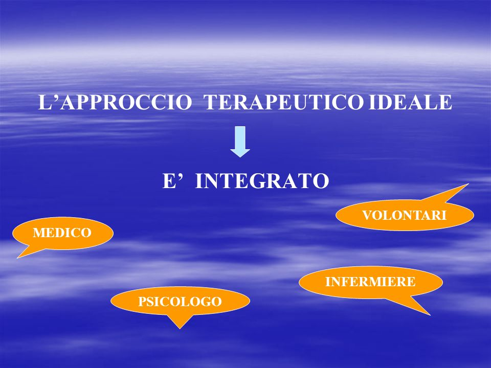 L'APPROCCIO TERAPEUTICO IDEALE E' INTEGRATO