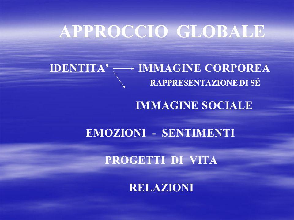 APPROCCIO GLOBALE IDENTITA' IMMAGINE CORPOREA. RAPPRESENTAZIONE DI SÉ