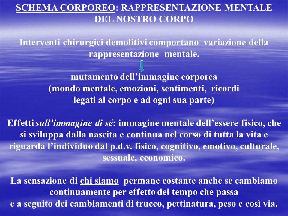 SCHEMA CORPOREO: RAPPRESENTAZIONE MENTALE DEL NOSTRO CORPO