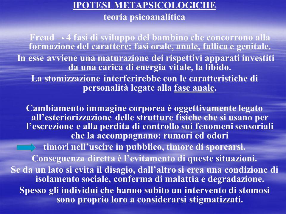 IPOTESI METAPSICOLOGICHE teoria psicoanalitica
