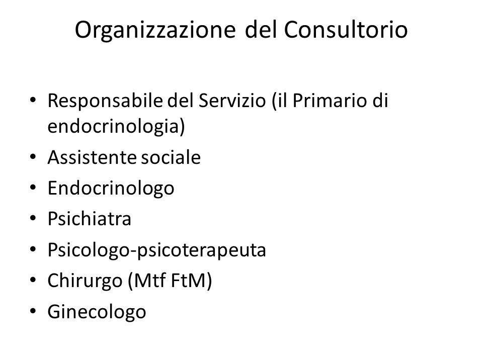 Organizzazione del Consultorio