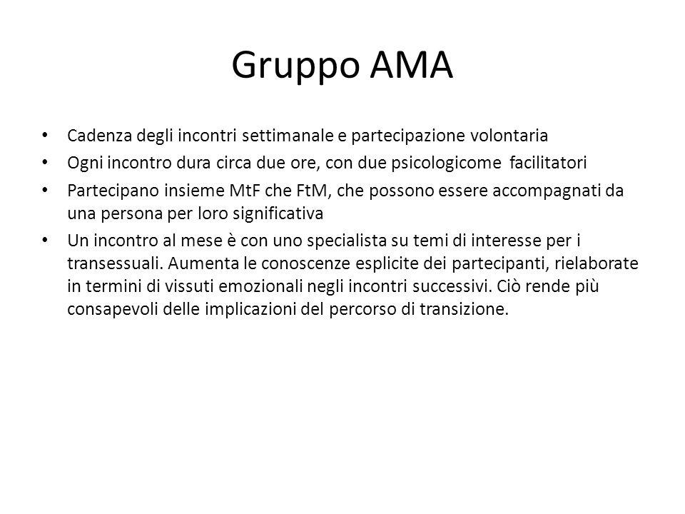 Gruppo AMACadenza degli incontri settimanale e partecipazione volontaria. Ogni incontro dura circa due ore, con due psicologicome facilitatori.