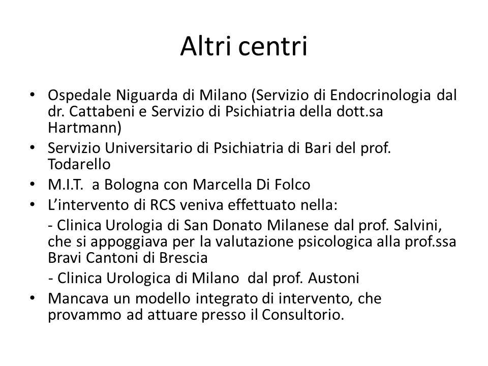 Altri centri Ospedale Niguarda di Milano (Servizio di Endocrinologia dal dr. Cattabeni e Servizio di Psichiatria della dott.sa Hartmann)