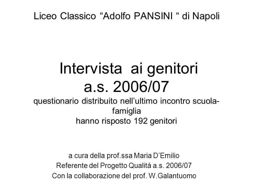 Liceo Classico Adolfo PANSINI di Napoli Intervista ai genitori a. s