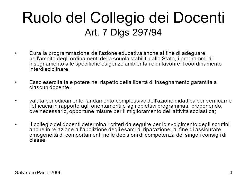 Ruolo del Collegio dei Docenti Art. 7 Dlgs 297/94