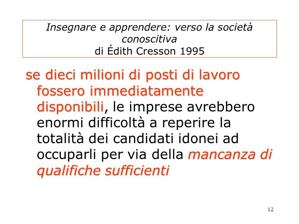 Insegnare e apprendere: verso la società conoscitiva di Édith Cresson 1995