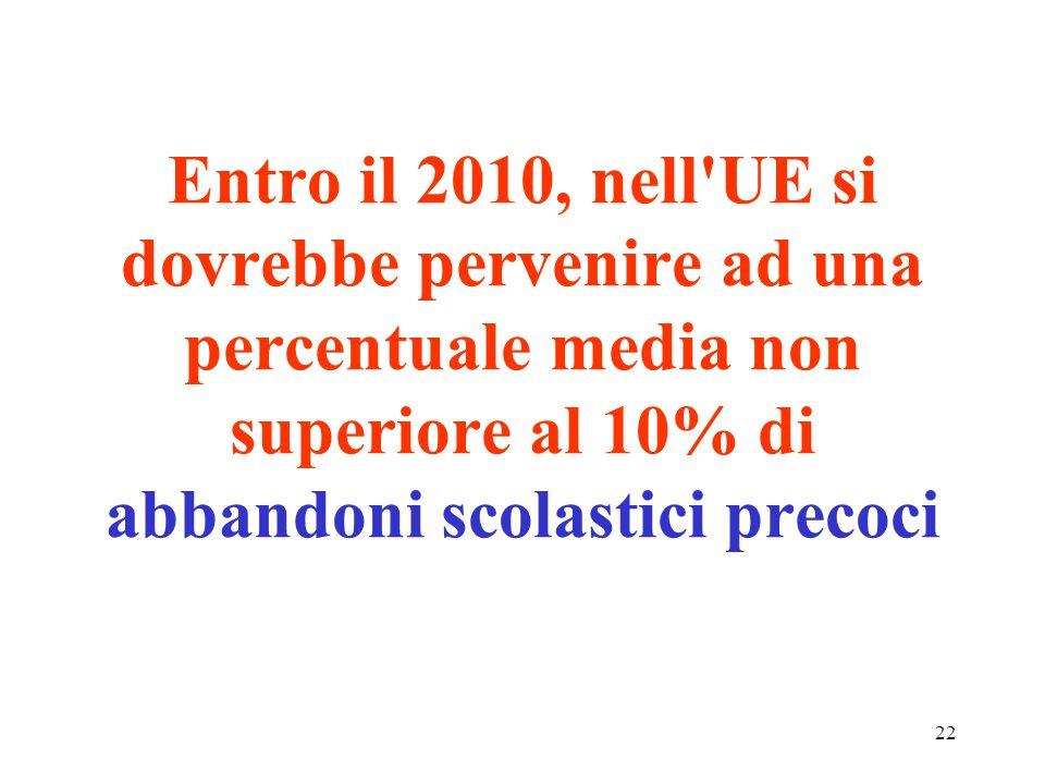 Entro il 2010, nell UE si dovrebbe pervenire ad una percentuale media non superiore al 10% di abbandoni scolastici precoci