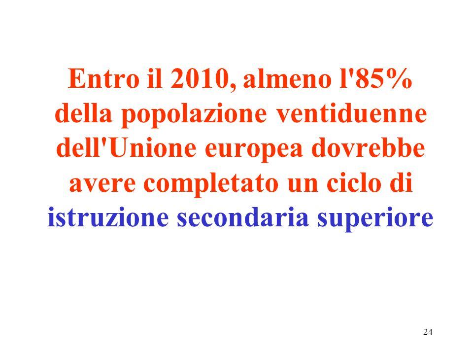 Entro il 2010, almeno l 85% della popolazione ventiduenne dell Unione europea dovrebbe avere completato un ciclo di istruzione secondaria superiore