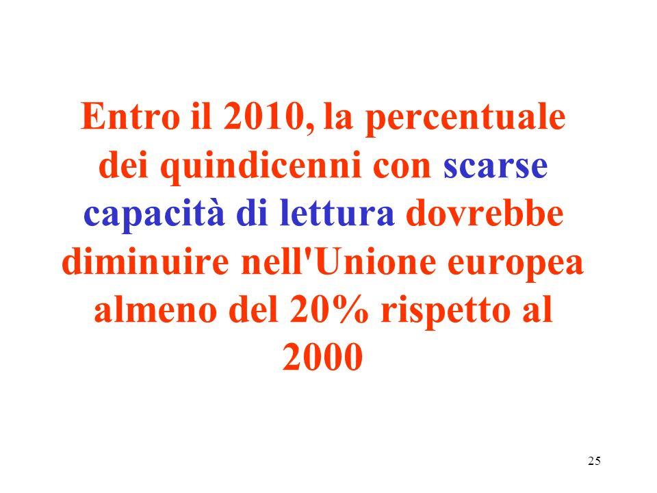 Entro il 2010, la percentuale dei quindicenni con scarse capacità di lettura dovrebbe diminuire nell Unione europea almeno del 20% rispetto al 2000