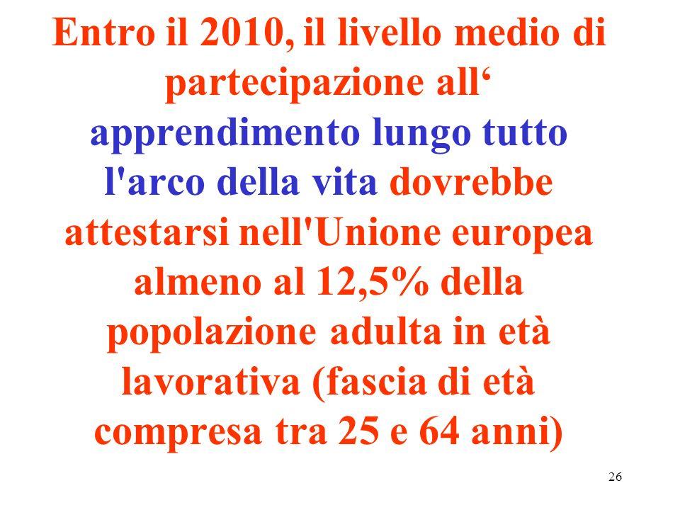 Entro il 2010, il livello medio di partecipazione all' apprendimento lungo tutto l arco della vita dovrebbe attestarsi nell Unione europea almeno al 12,5% della popolazione adulta in età lavorativa (fascia di età compresa tra 25 e 64 anni)