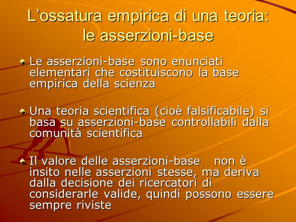 L'ossatura empirica di una teoria: le asserzioni-base