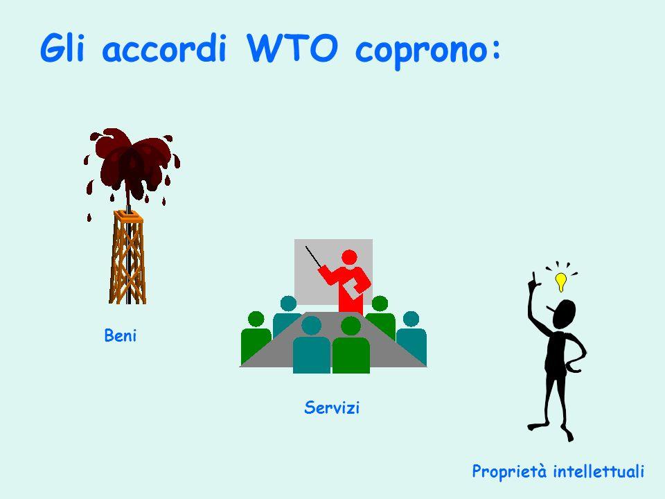 Gli accordi WTO coprono: