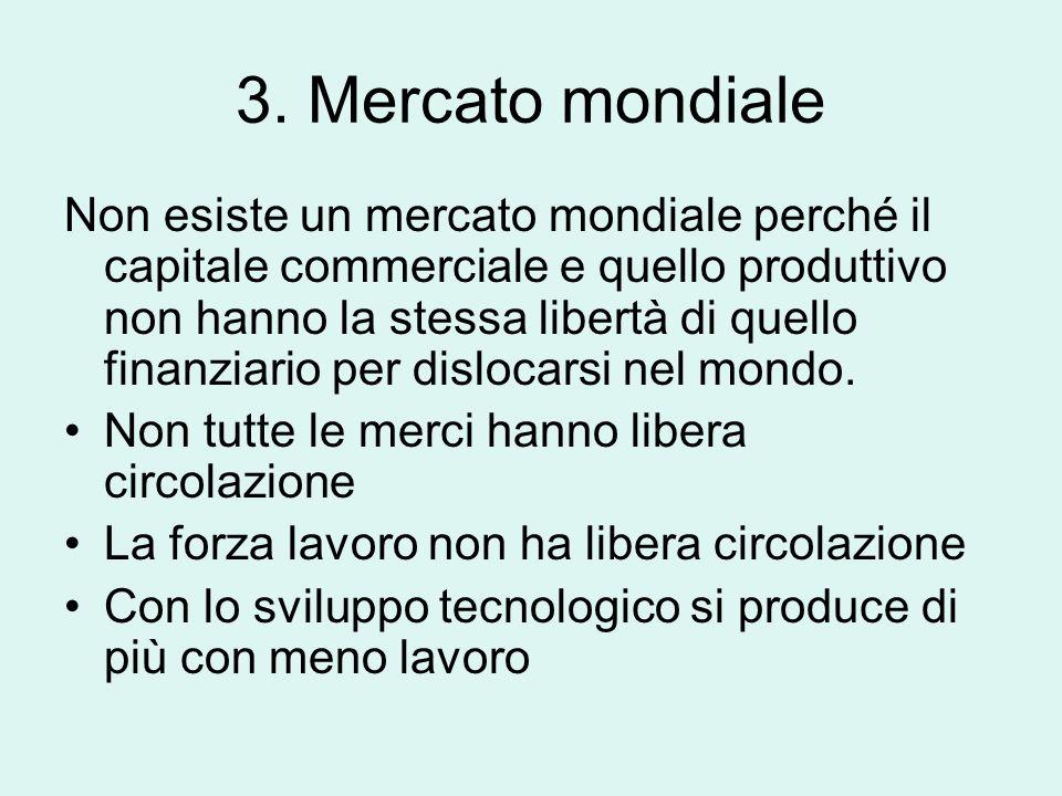 3. Mercato mondiale