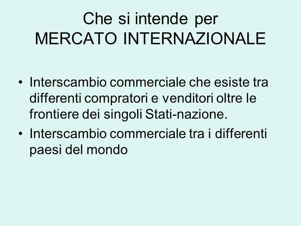 Che si intende per MERCATO INTERNAZIONALE
