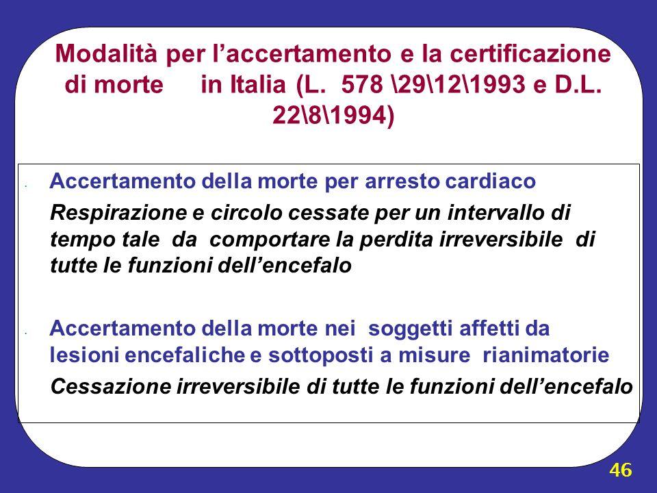 Modalità per l'accertamento e la certificazione di morte in Italia (L
