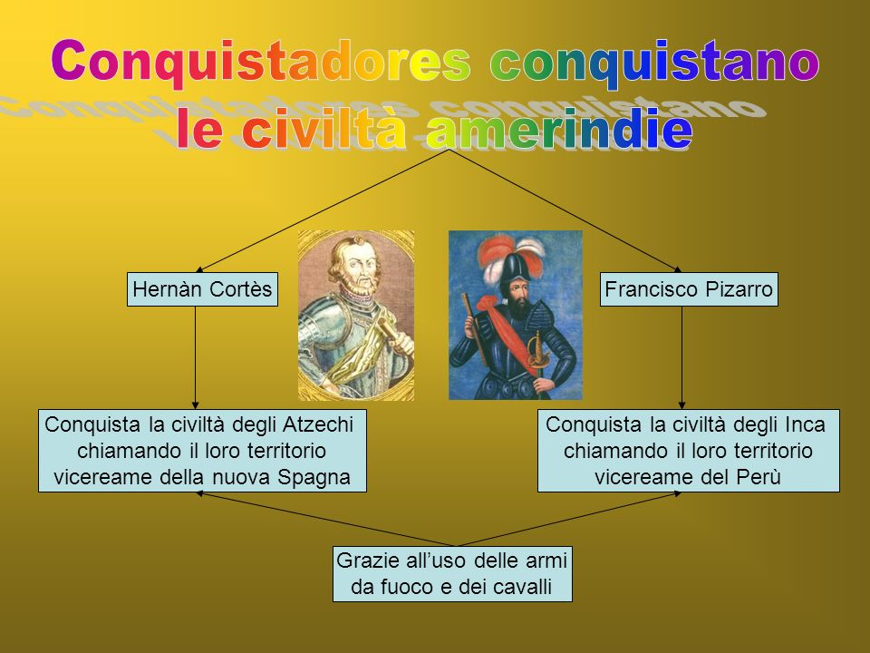 Conquistadores conquistano le civiltà amerindie