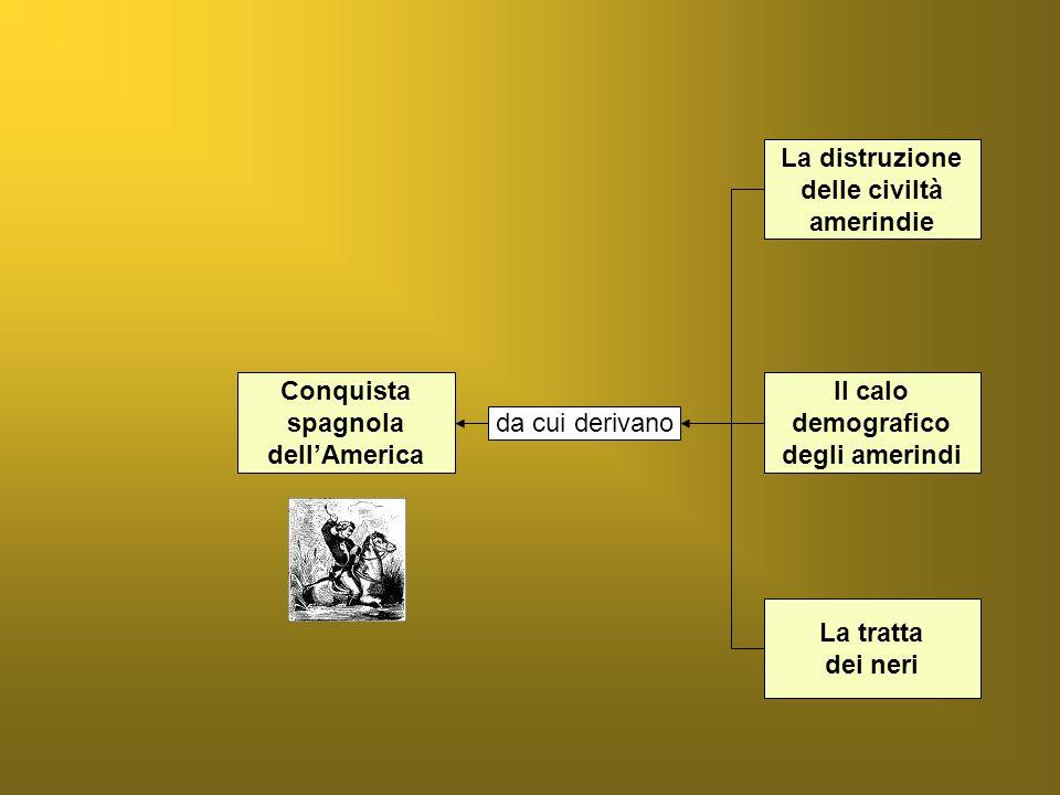 La distruzione delle civiltà. amerindie. Conquista. spagnola. dell'America. Il calo. demografico.