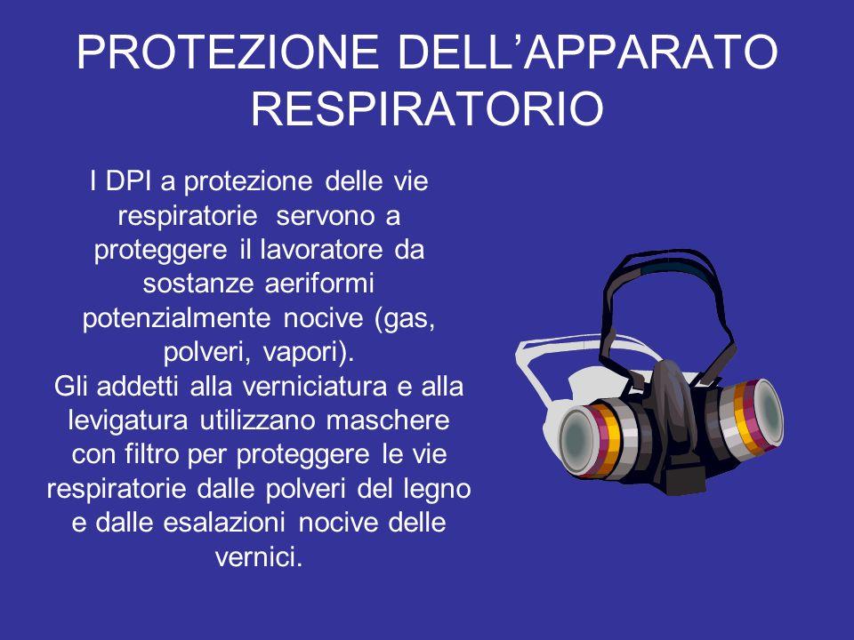 PROTEZIONE DELL'APPARATO RESPIRATORIO