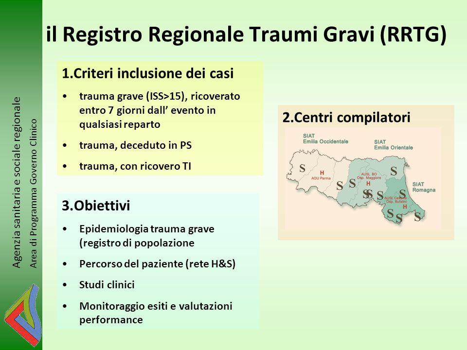 il Registro Regionale Traumi Gravi (RRTG)