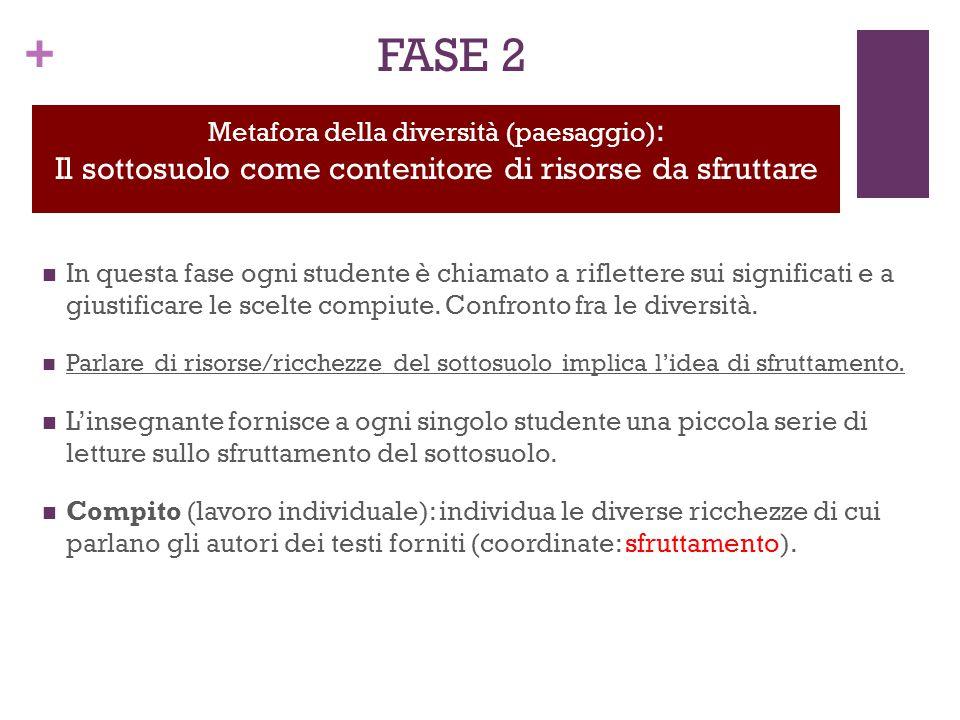 FASE 2 Il sottosuolo come contenitore di risorse da sfruttare Il