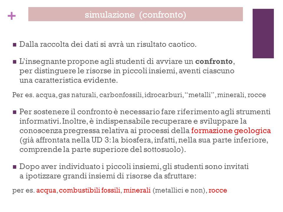 simulazione (confronto)