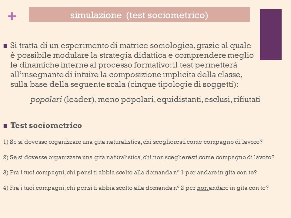 simulazione (test sociometrico)