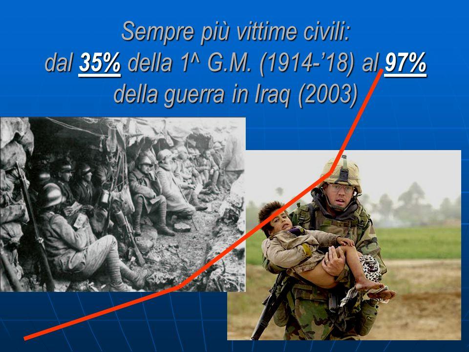 Sempre più vittime civili: dal 35% della 1^ G. M