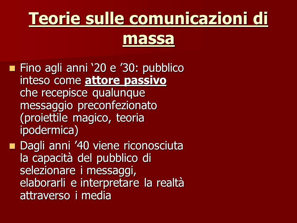 Teorie sulle comunicazioni di massa