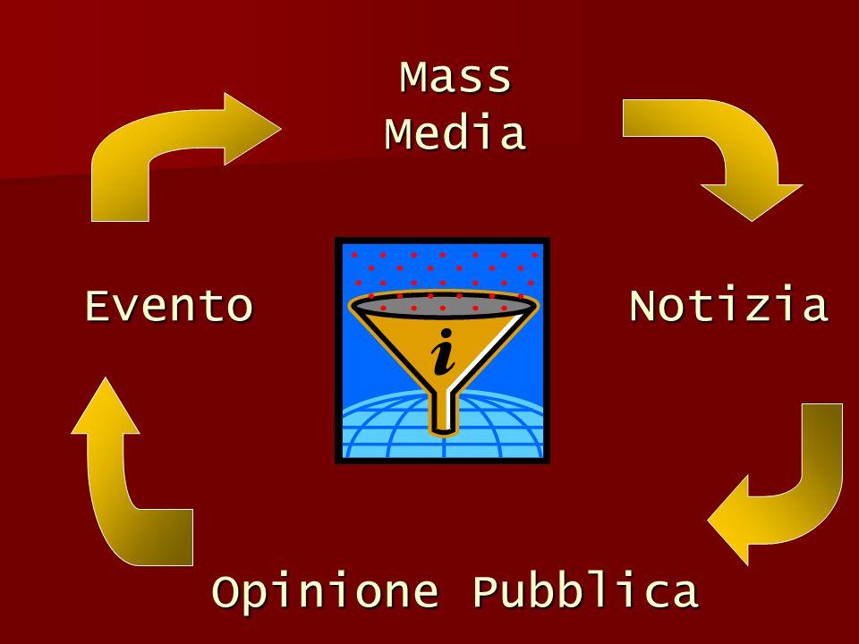Mass Media Evento Notizia Opinione Pubblica