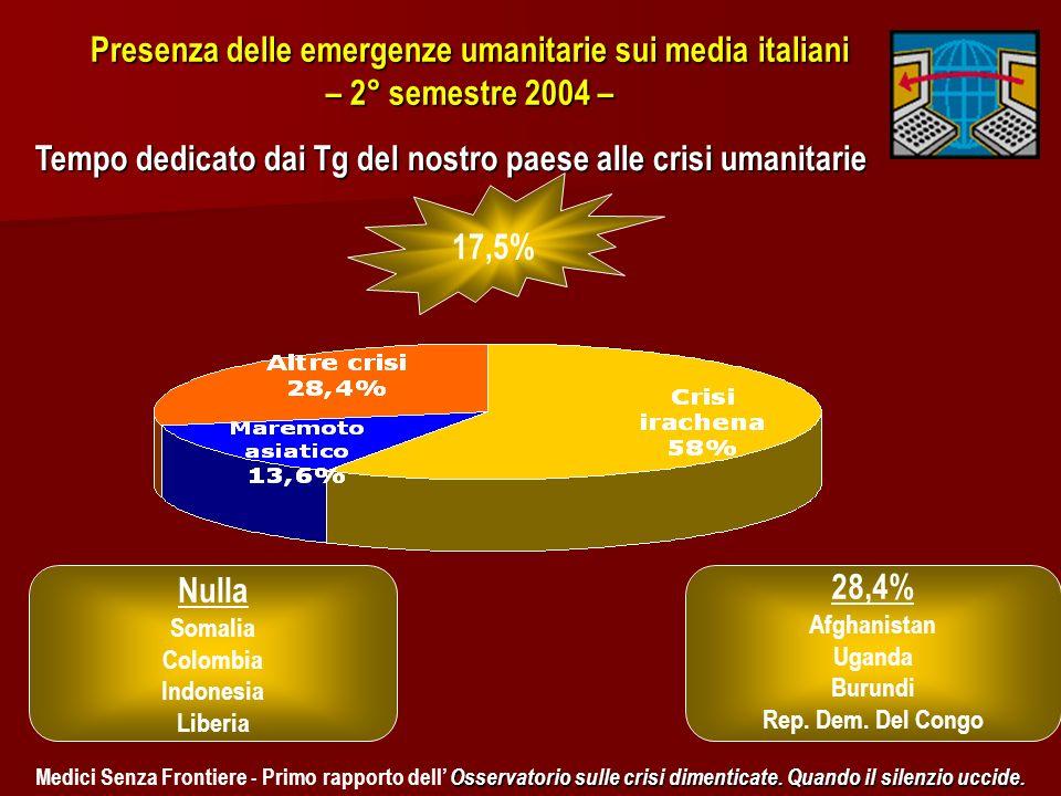 Presenza delle emergenze umanitarie sui media italiani